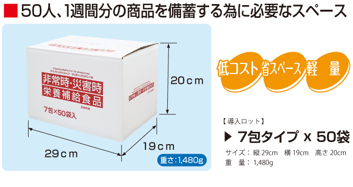 package_size_50
